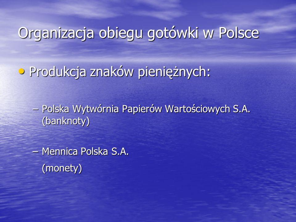 Organizacja obiegu gotówki w Polsce