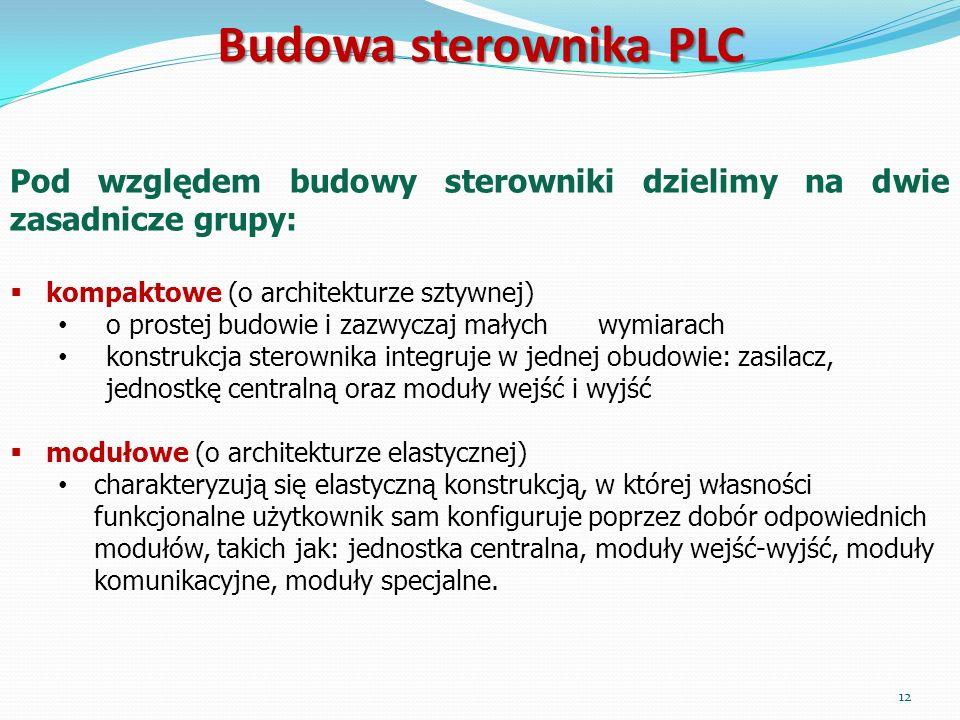 Budowa sterownika PLC Pod względem budowy sterowniki dzielimy na dwie zasadnicze grupy: kompaktowe (o architekturze sztywnej)