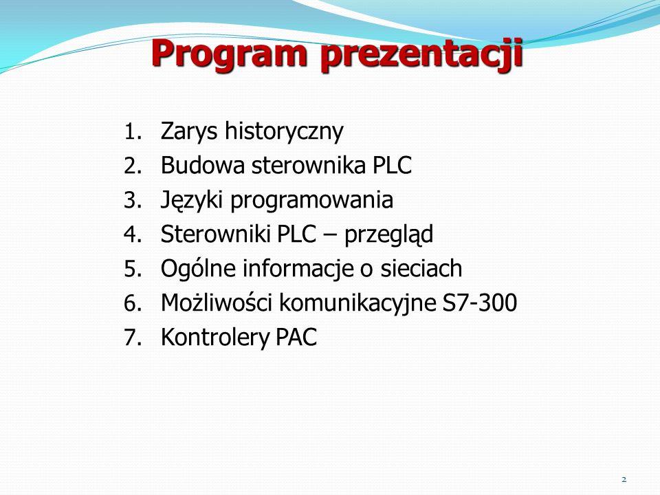 Program prezentacji Zarys historyczny Budowa sterownika PLC