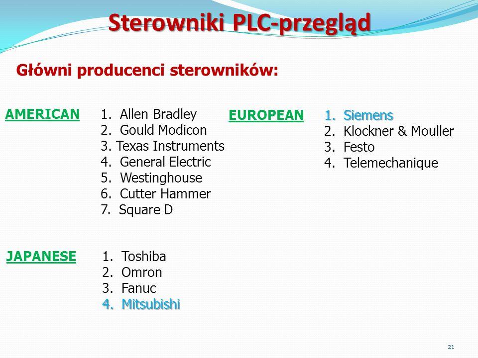 Sterowniki PLC-przegląd