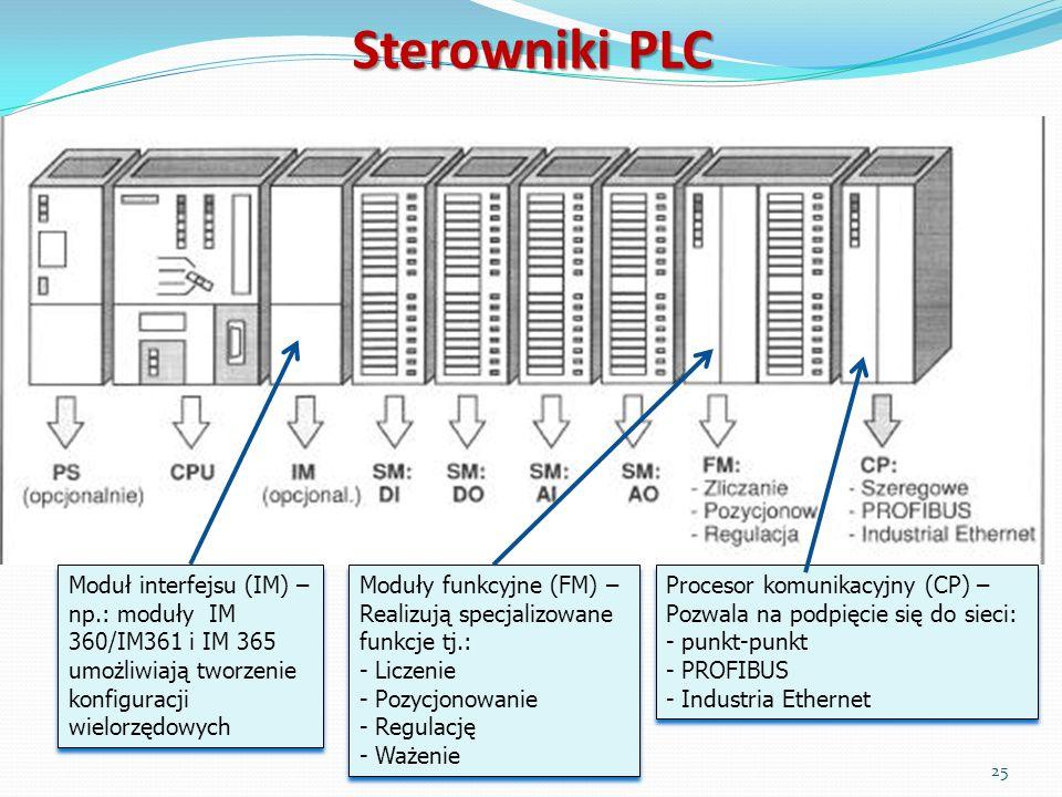 Sterowniki PLCModuł interfejsu (IM) – np.: moduły IM 360/IM361 i IM 365 umożliwiają tworzenie konfiguracji wielorzędowych.