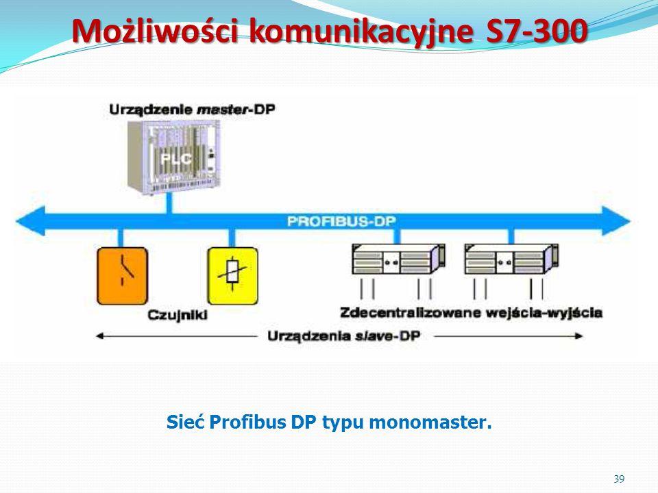 Możliwości komunikacyjne S7-300 Sieć Profibus DP typu monomaster.