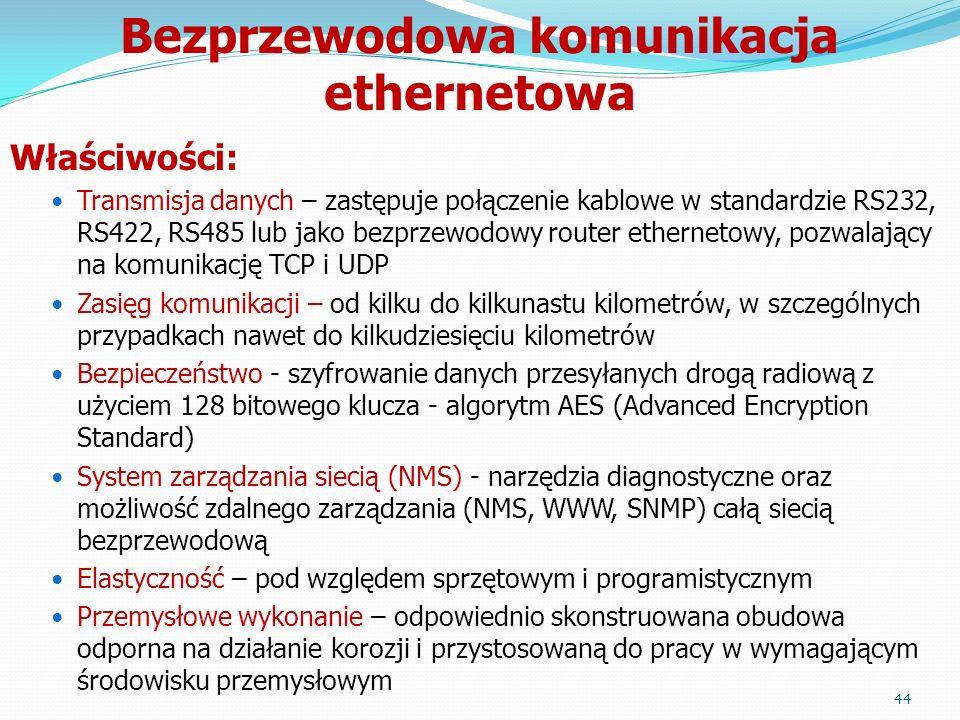 Bezprzewodowa komunikacja ethernetowa