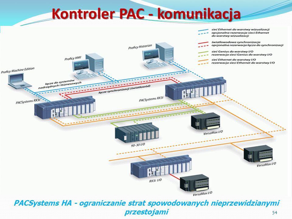 Kontroler PAC - komunikacja