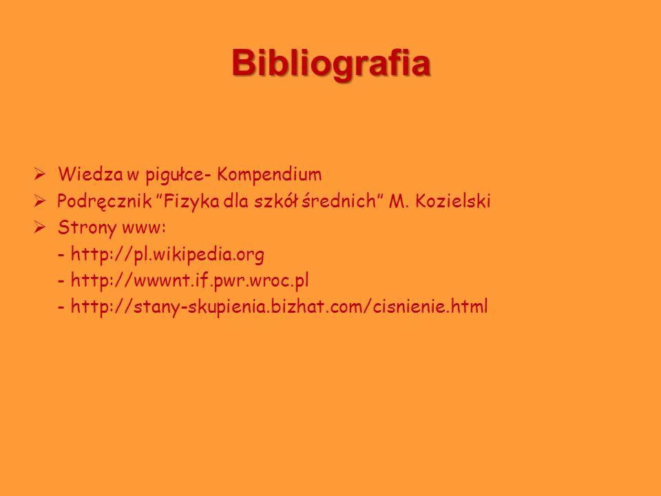 Bibliografia Wiedza w pigułce- Kompendium