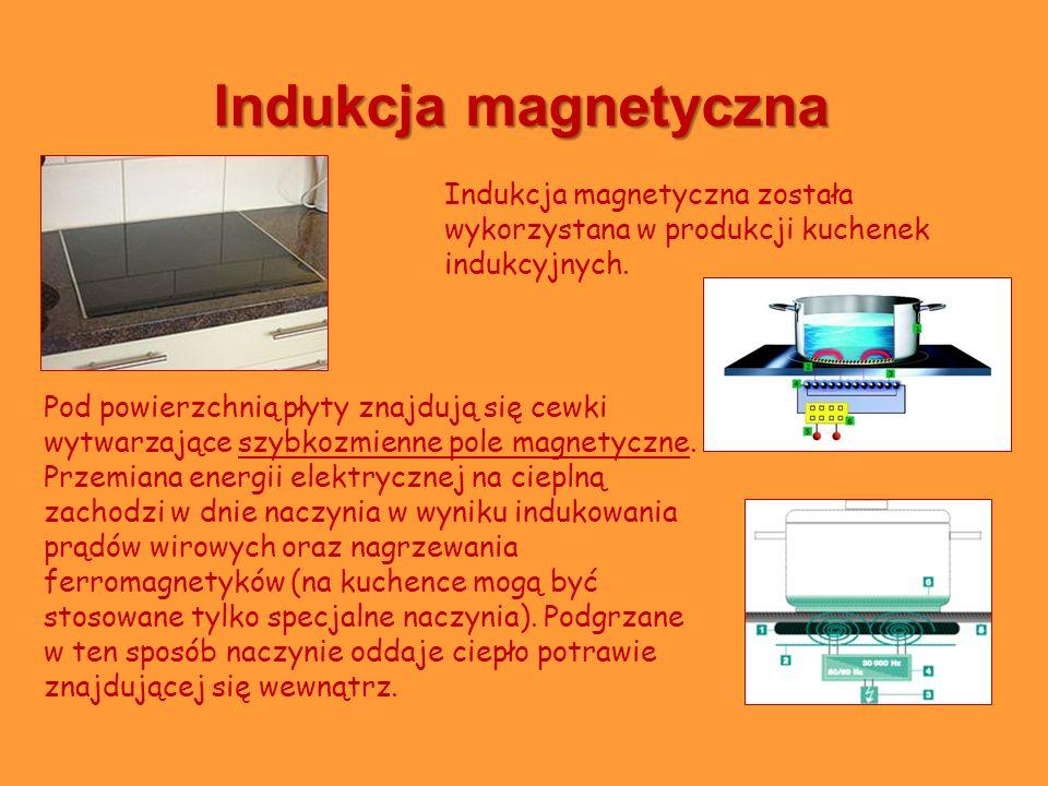 Indukcja magnetyczna Indukcja magnetyczna została wykorzystana w produkcji kuchenek indukcyjnych.