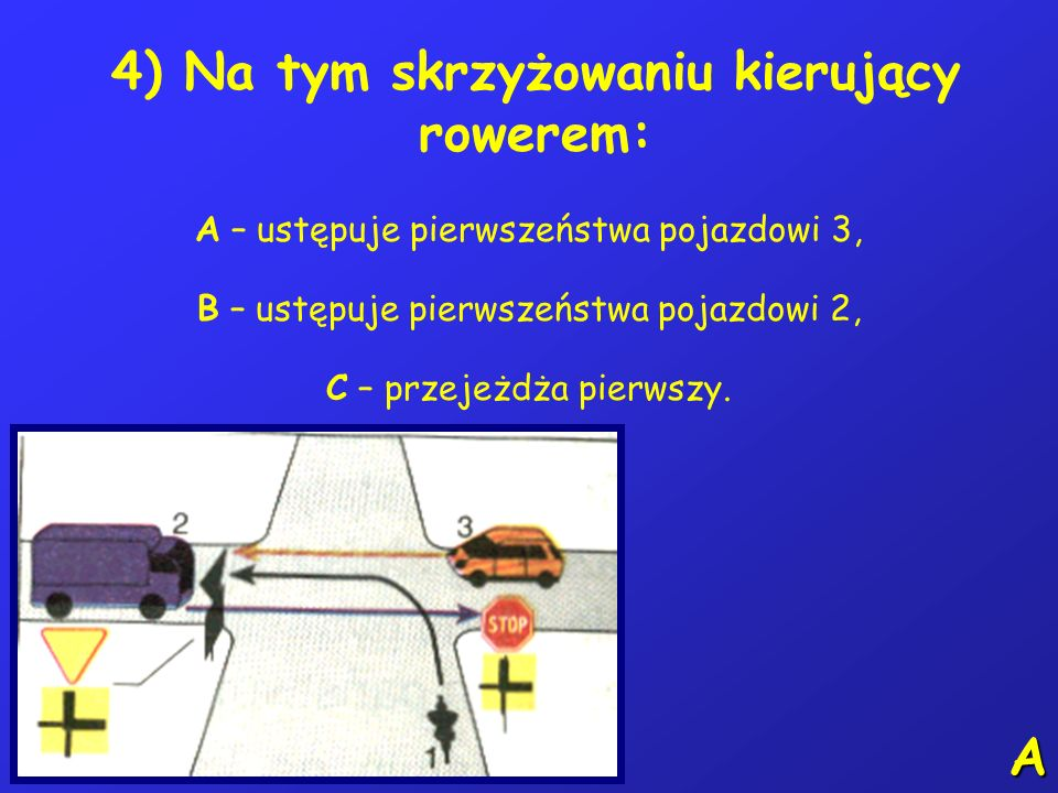 4) Na tym skrzyżowaniu kierujący rowerem: