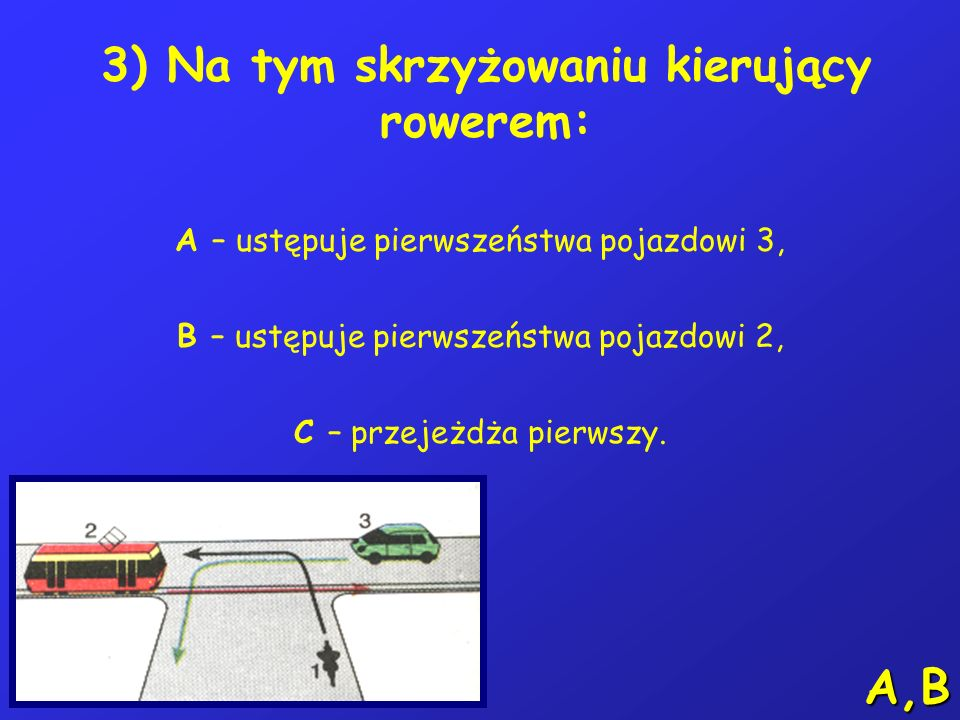 3) Na tym skrzyżowaniu kierujący rowerem: