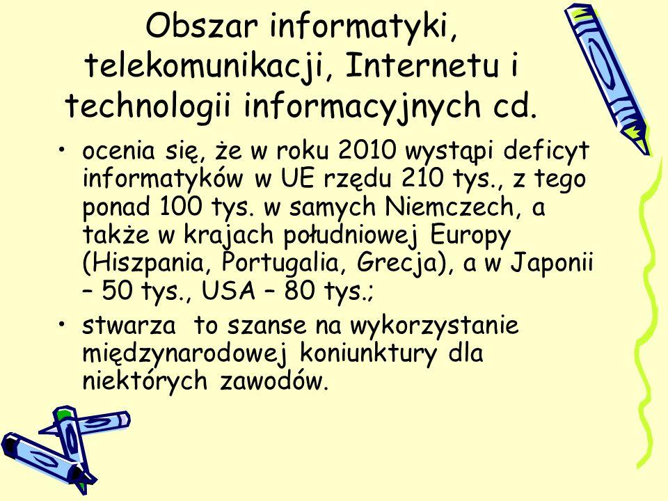 Obszar informatyki, telekomunikacji, Internetu i technologii informacyjnych cd.