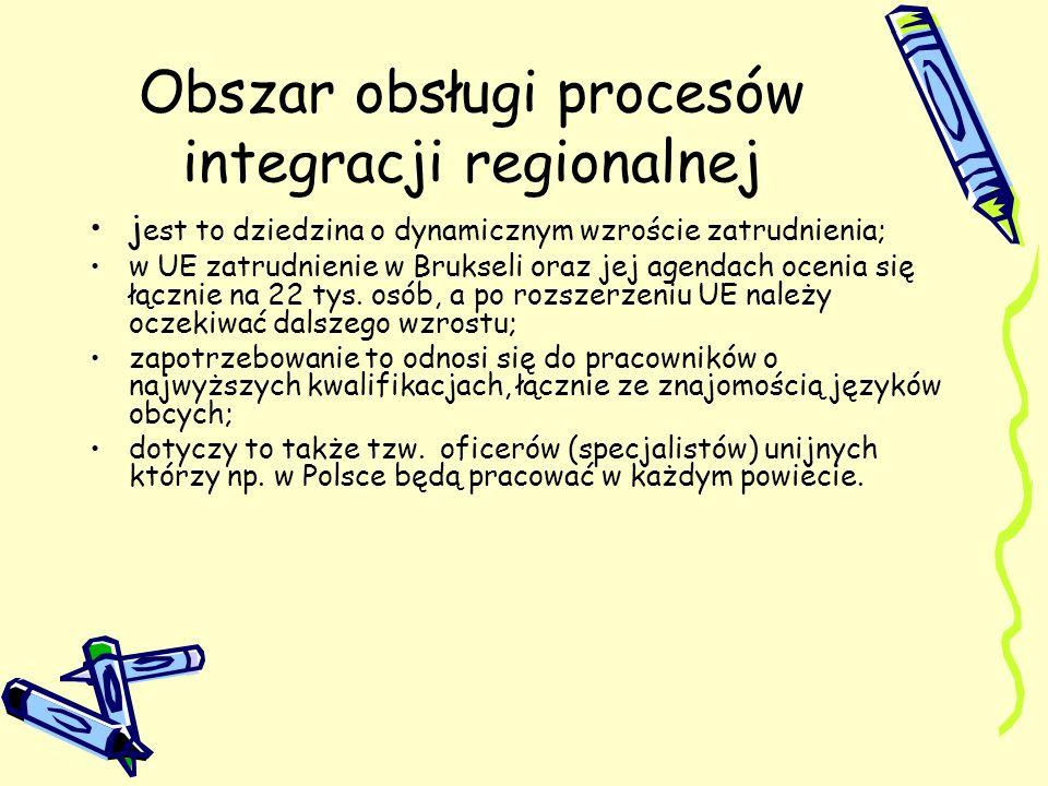Obszar obsługi procesów integracji regionalnej