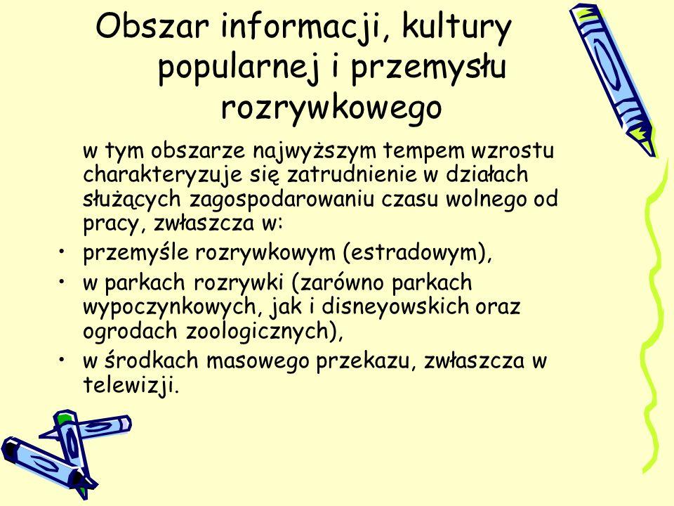 Obszar informacji, kultury popularnej i przemysłu rozrywkowego