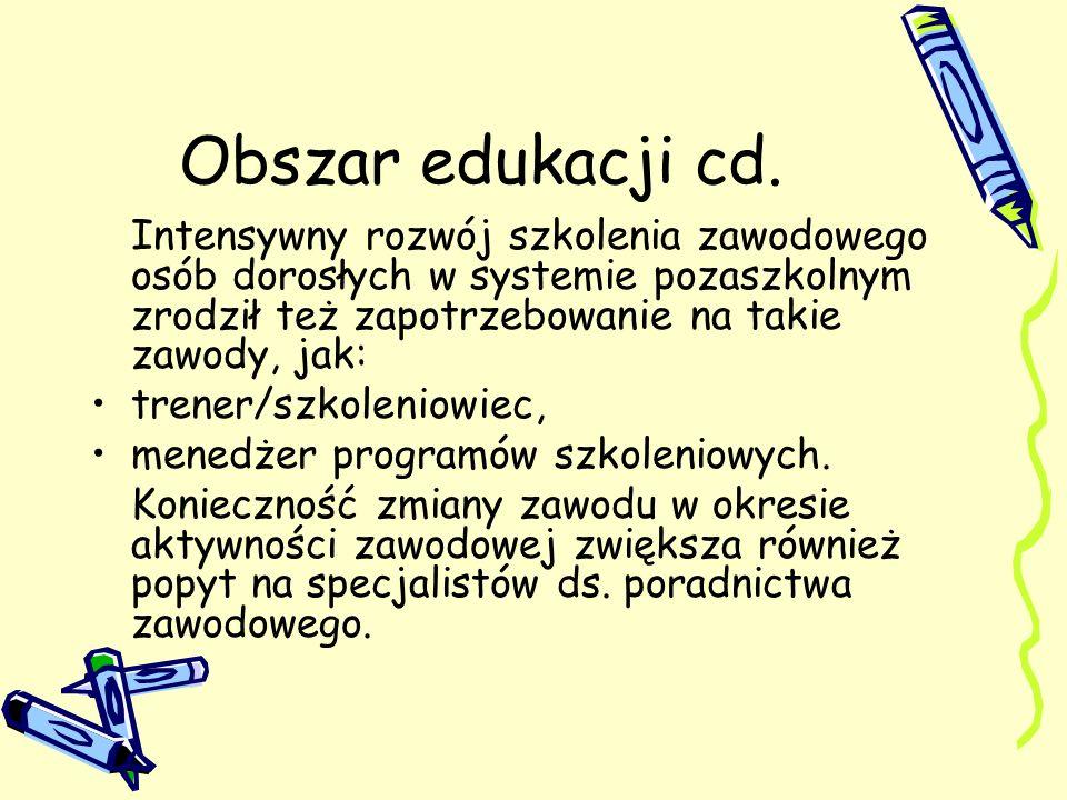 Obszar edukacji cd. Intensywny rozwój szkolenia zawodowego osób dorosłych w systemie pozaszkolnym zrodził też zapotrzebowanie na takie zawody, jak: