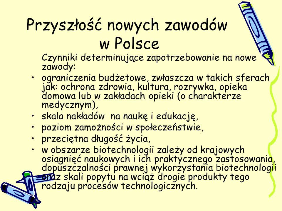 Przyszłość nowych zawodów w Polsce