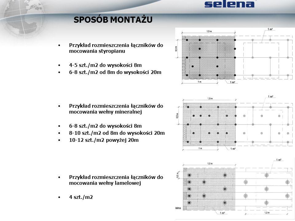 SPOSÓB MONTAŻUPrzykład rozmieszczenia łączników do mocowania styropianu. 4-5 szt./m2 do wysokości 8m.