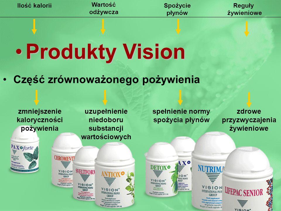 Produkty Vision Część zrównoważonego pożywienia