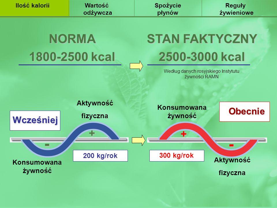 Według danych rosyjskiego Instytutu żywności RAMN