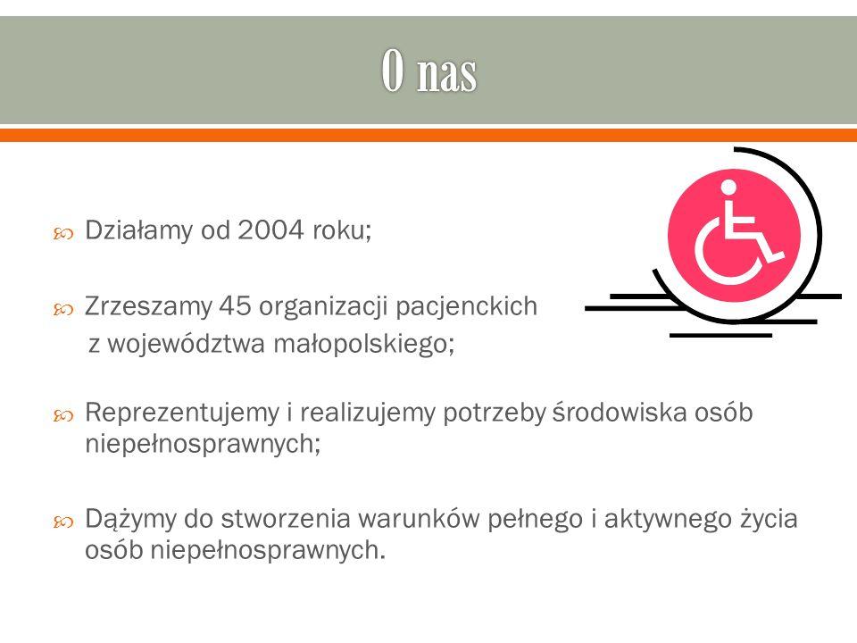 O nas Działamy od 2004 roku; Zrzeszamy 45 organizacji pacjenckich