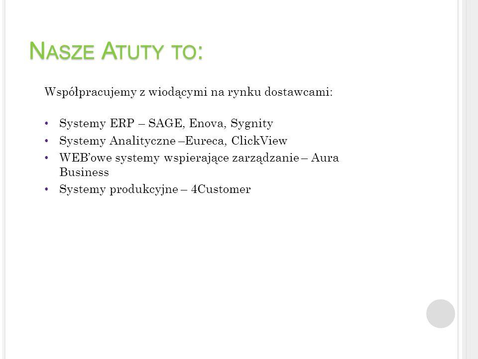 Nasze Atuty to: Współpracujemy z wiodącymi na rynku dostawcami: