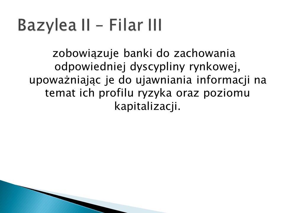 Bazylea II – Filar III