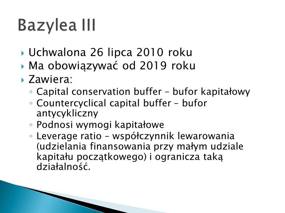 Bazylea III Uchwalona 26 lipca 2010 roku Ma obowiązywać od 2019 roku