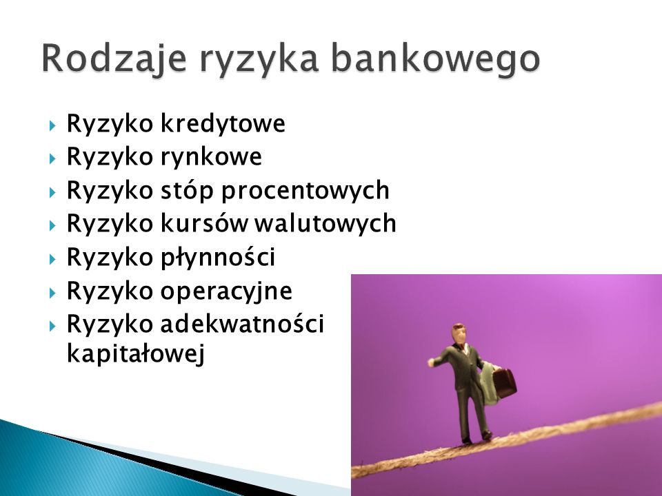 Rodzaje ryzyka bankowego