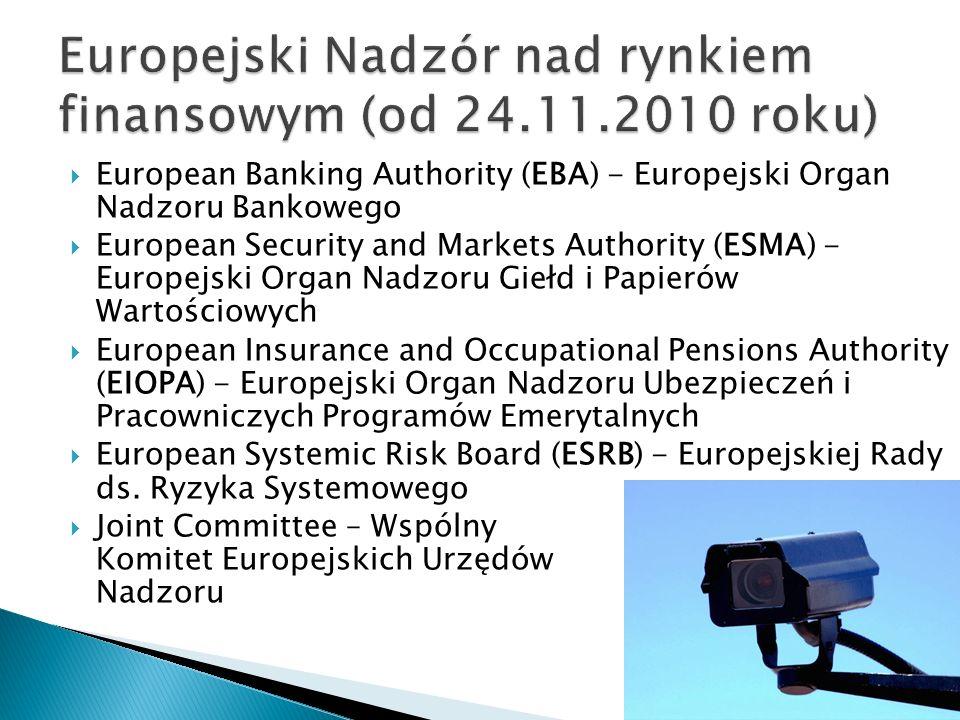 Europejski Nadzór nad rynkiem finansowym (od 24.11.2010 roku)