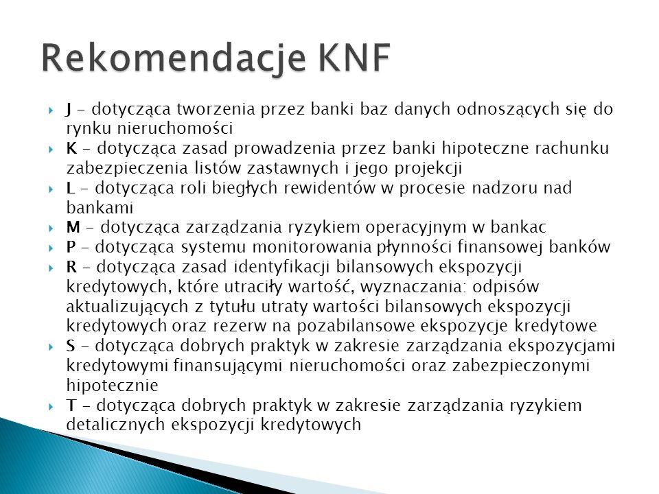 Rekomendacje KNF J - dotycząca tworzenia przez banki baz danych odnoszących się do rynku nieruchomości.