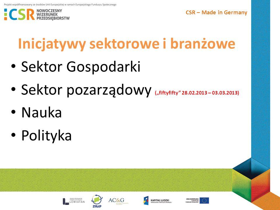 Inicjatywy sektorowe i branżowe