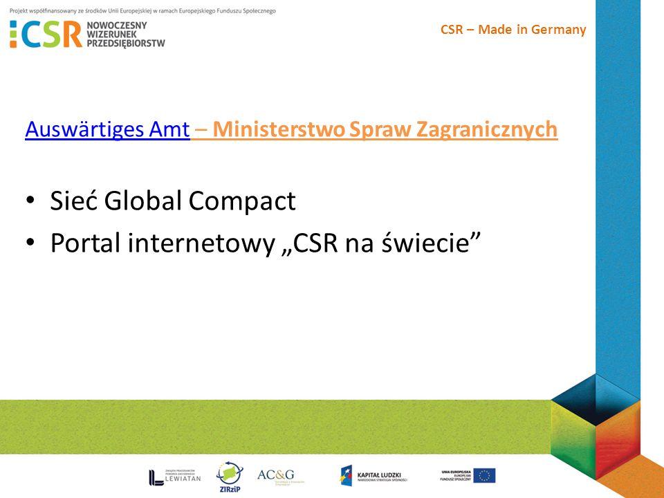 """Portal internetowy """"CSR na świecie"""