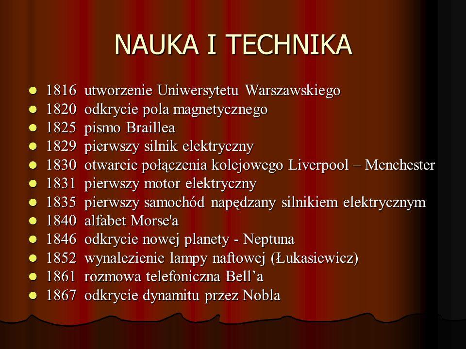 NAUKA I TECHNIKA 1816 utworzenie Uniwersytetu Warszawskiego