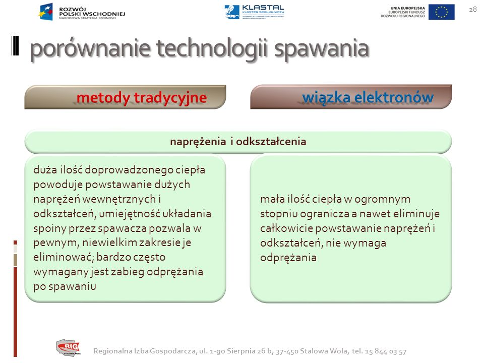 porównanie technologii spawania