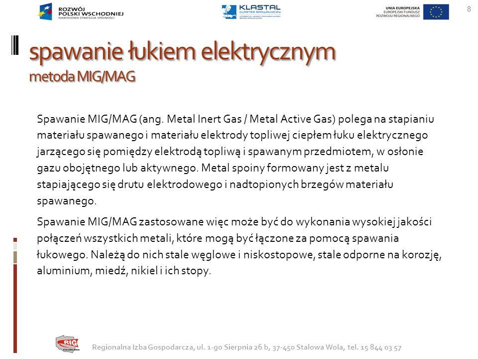 spawanie łukiem elektrycznym metoda MIG/MAG