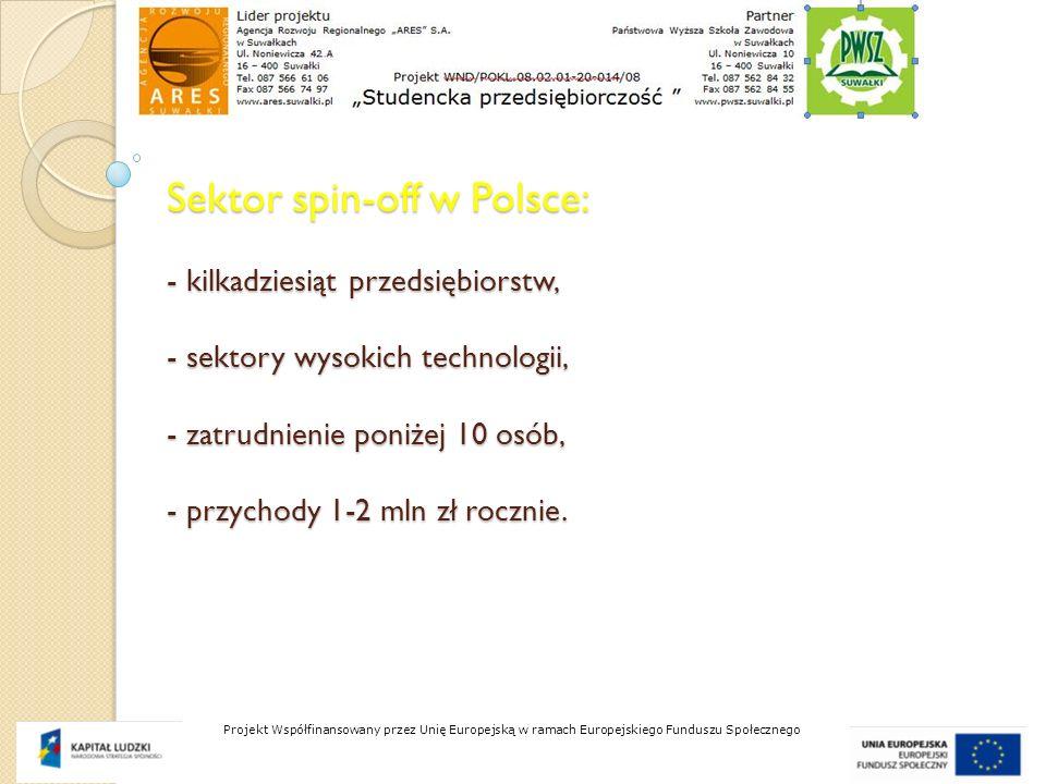 Sektor spin-off w Polsce: - kilkadziesiąt przedsiębiorstw, - sektory wysokich technologii, - zatrudnienie poniżej 10 osób, - przychody 1-2 mln zł rocznie.