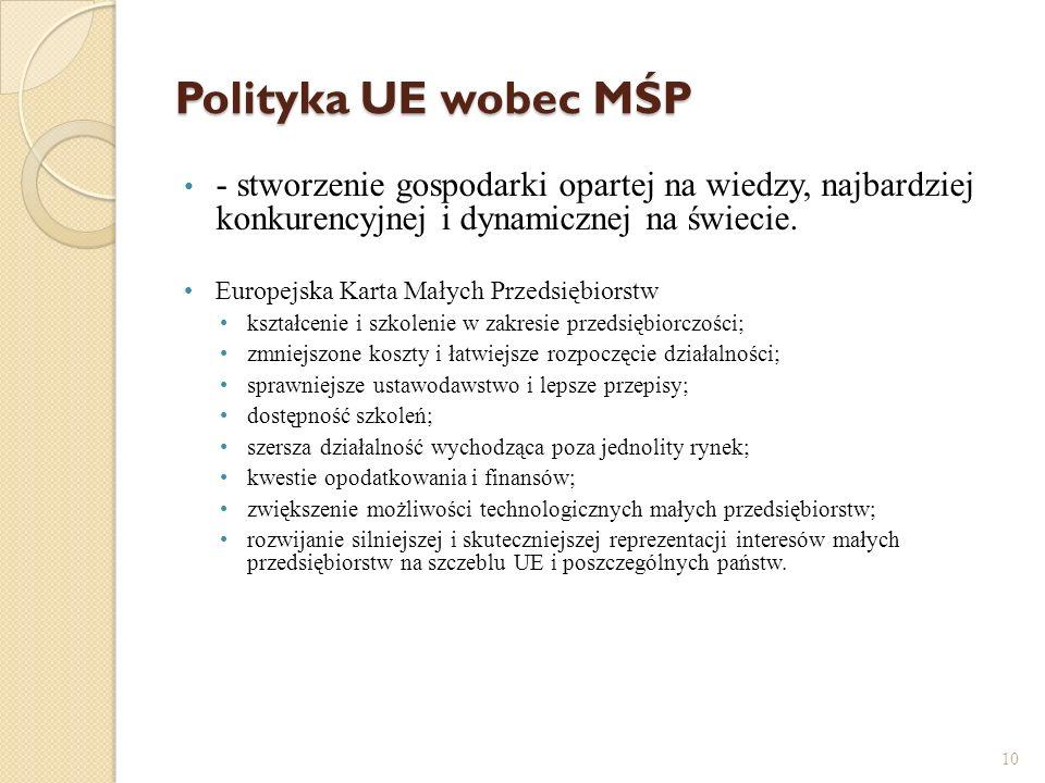 Polityka UE wobec MŚP - stworzenie gospodarki opartej na wiedzy, najbardziej konkurencyjnej i dynamicznej na świecie.