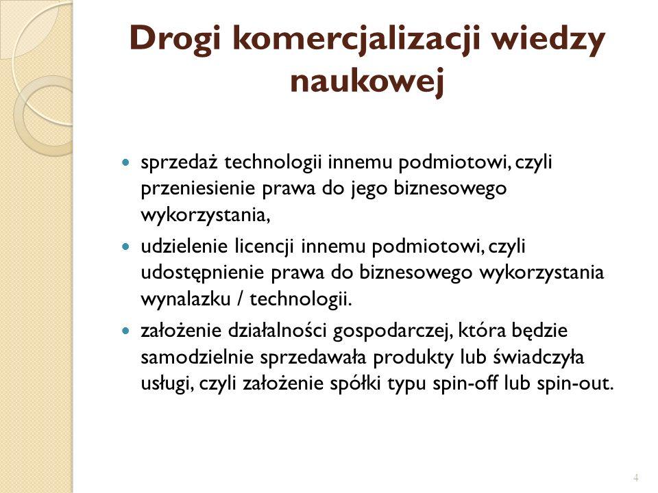 Drogi komercjalizacji wiedzy naukowej