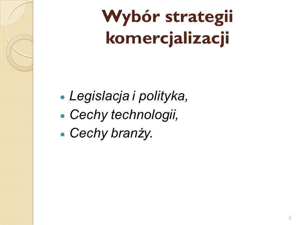 Wybór strategii komercjalizacji