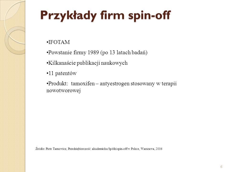 Przykłady firm spin-off