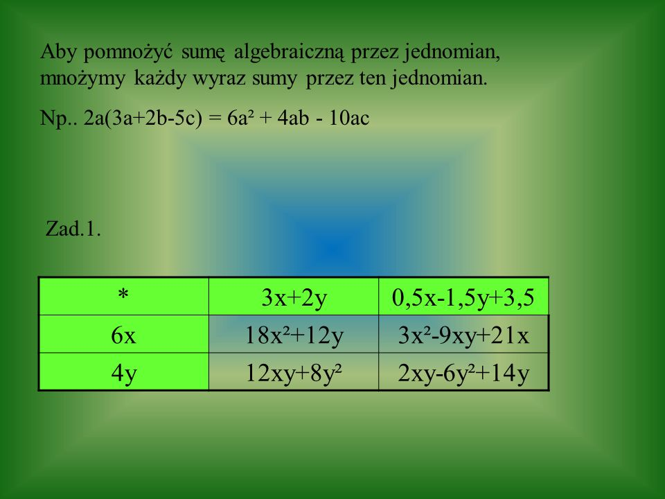 * 3x+2y 0,5x-1,5y+3,5 6x 18x²+12y 3x²-9xy+21x 4y 12xy+8y² 2xy-6y²+14y