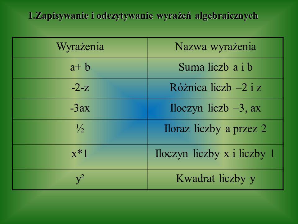 Iloczyn liczby x i liczby 1