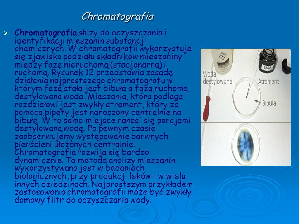 Chromatografia