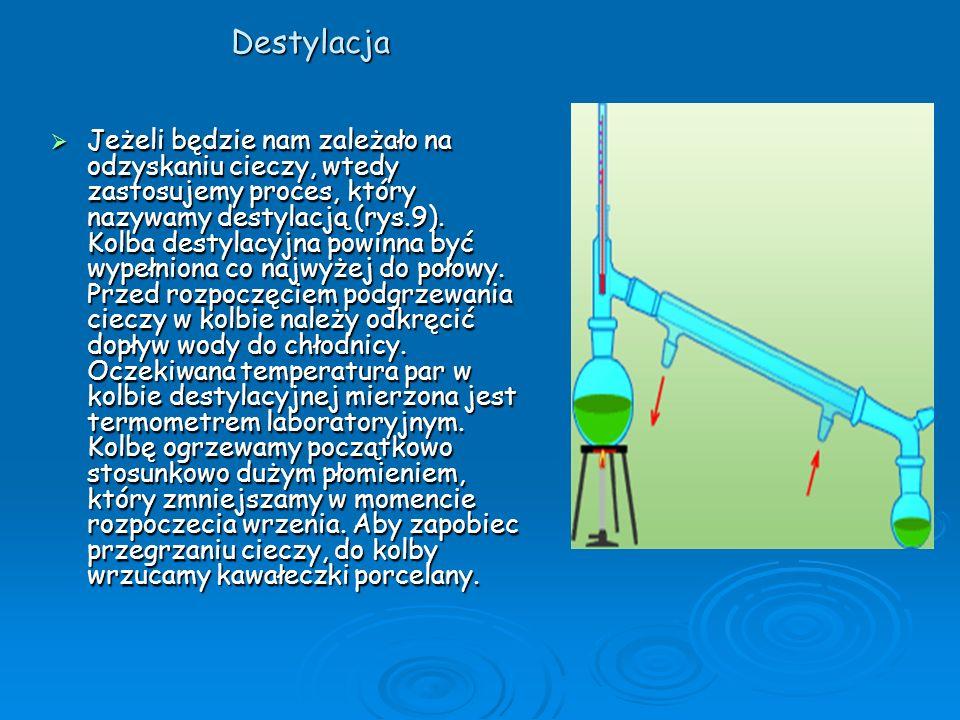 Destylacja