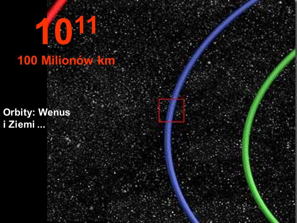 1011 100 Milionów km Orbity: Wenus i Ziemi ...
