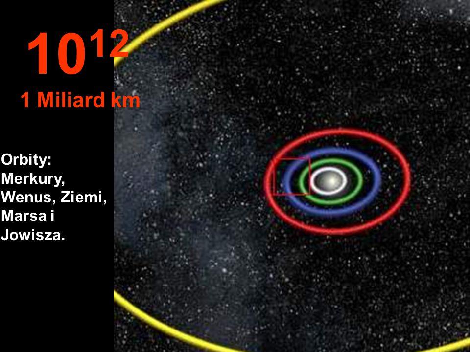 1012 1 Miliard km Orbity: Merkury, Wenus, Ziemi, Marsa i Jowisza.