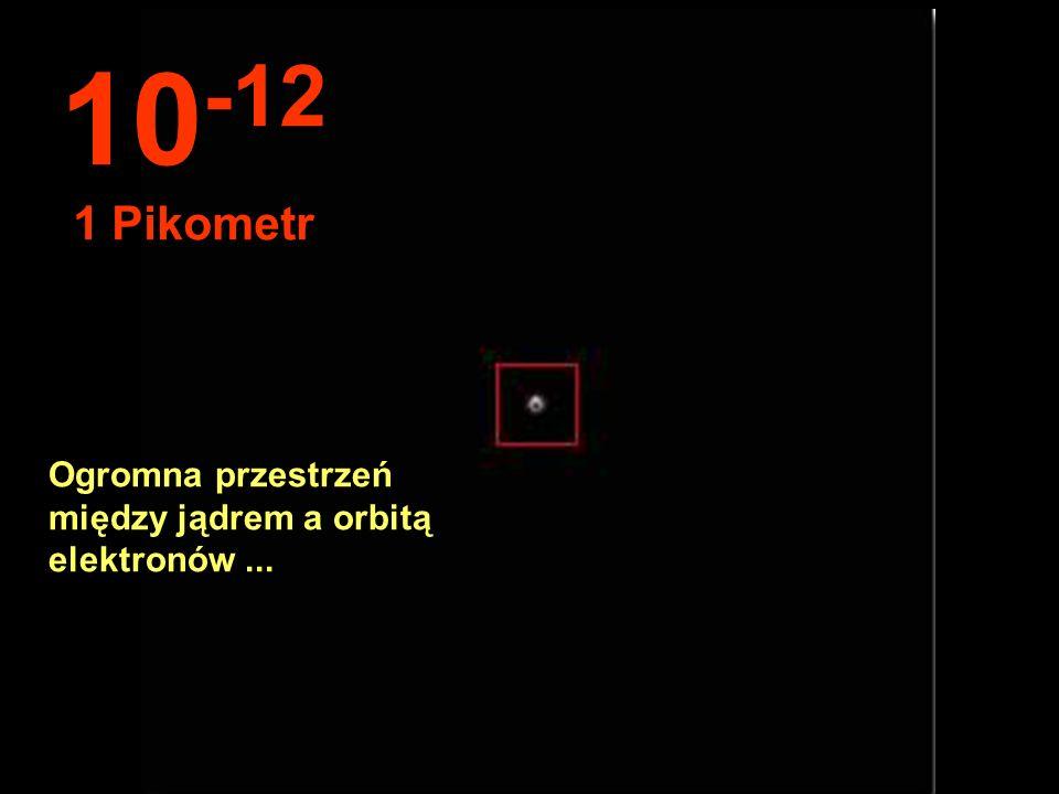 10-12 1 Pikometr Ogromna przestrzeń między jądrem a orbitą elektronów ...