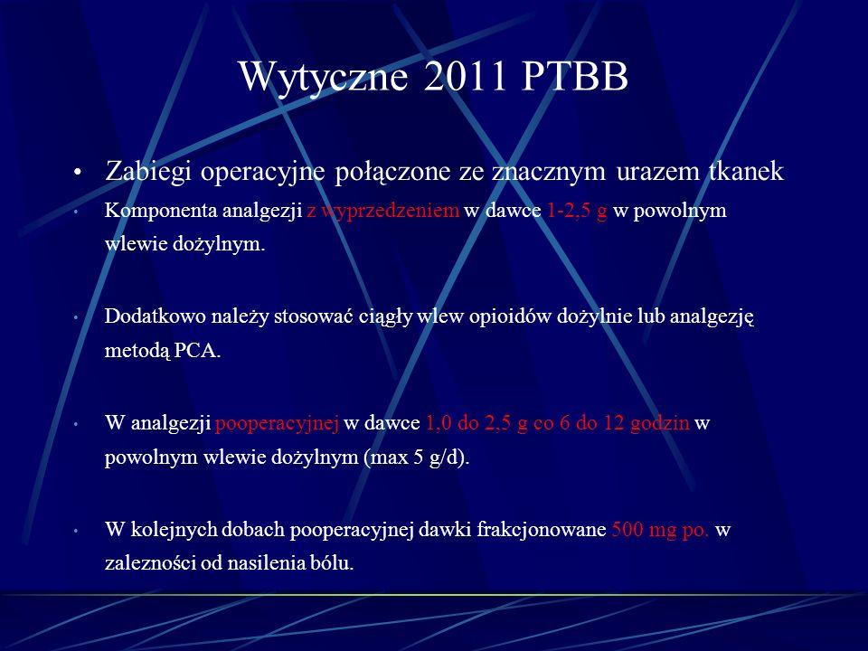 Wytyczne 2011 PTBB Zabiegi operacyjne połączone ze znacznym urazem tkanek.