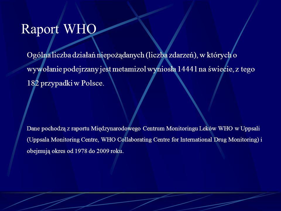 Raport WHO