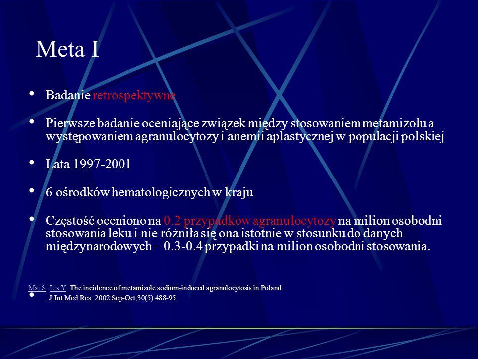 Meta I Badanie retrospektywne