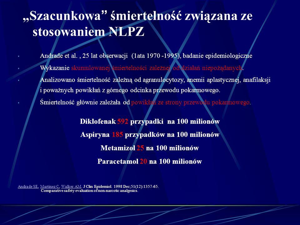 """""""Szacunkowa śmiertelność związana ze stosowaniem NLPZ"""