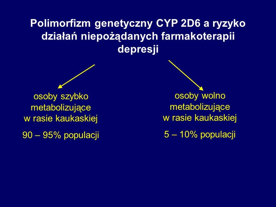 Polimorfizm genetyczny CYP 2D6 a ryzyko działań niepożądanych farmakoterapii depresji