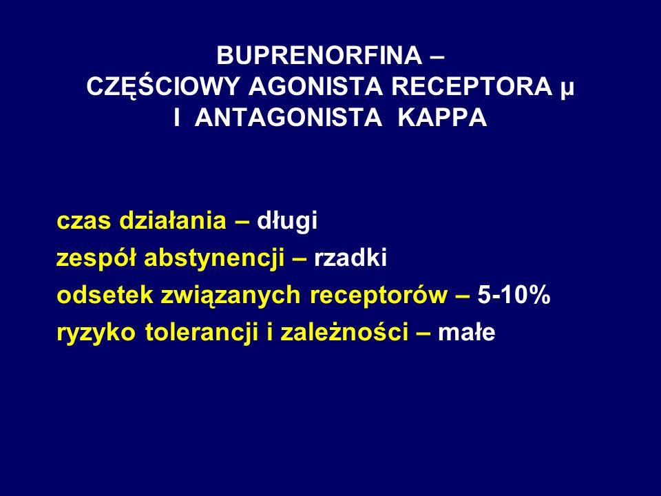 BUPRENORFINA – CZĘŚCIOWY AGONISTA RECEPTORA μ I ANTAGONISTA KAPPA